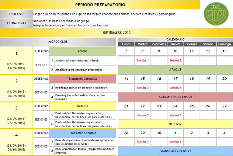 planificacion-pretemporada-e1438254958249
