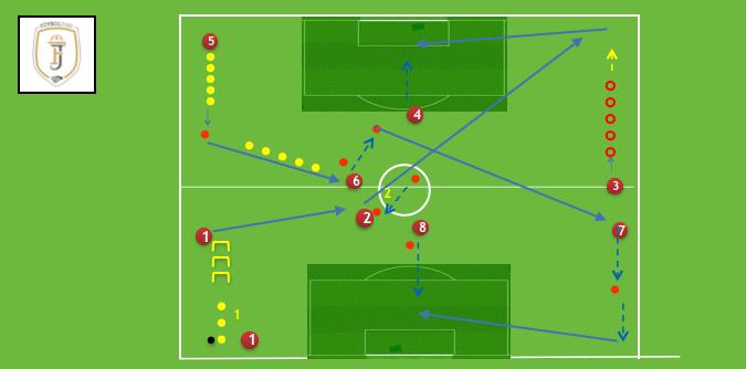 Circuito Tecnico Futbol : Ejercicio circuito fÍsico tÉcnico futboljobs
